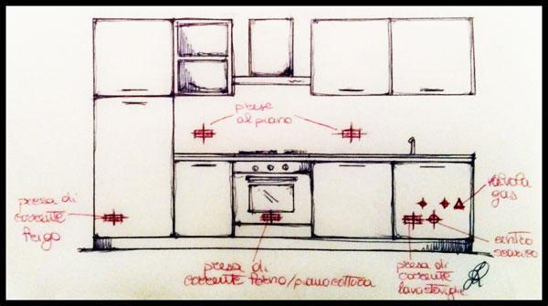Schizzo di cucina con disposizione di prese elettriche