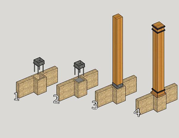 Particolari fasi di ancoraggio pilastri