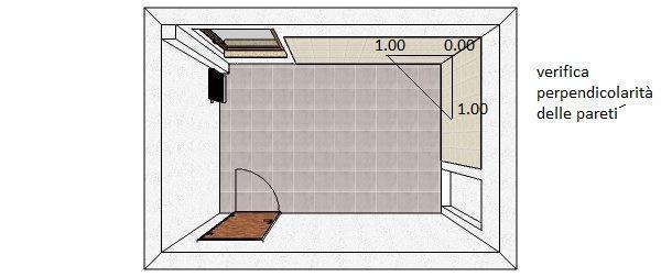 Arredare una cucina: verificare perpendicolarità delle pareti