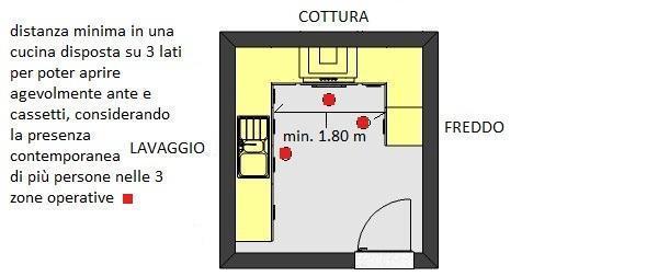 Misure Minime Cucine Bar: Volendo si pu? prevedere anche una cassettiera da cm certo lo.