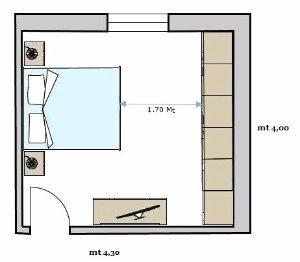 Camera in pianta, prima di creare la cabina armadio