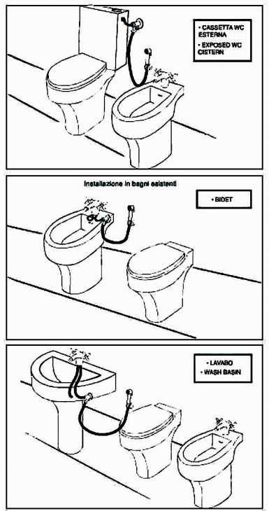 Installazione d'idrogetti in bagni già esistenti - Elaborati grafici by BOSSINI
