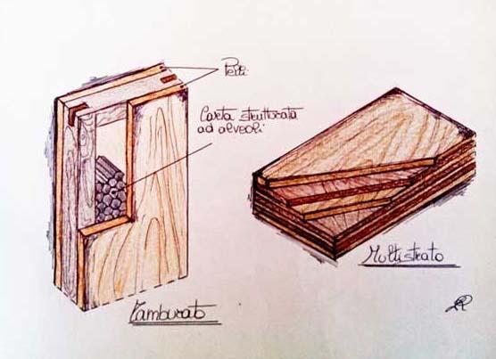 Schizzo relativo al materiale tamburato e multistrato