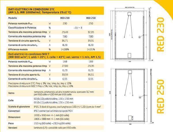 Pannelli fotovoltaici rossi caratteristiche tecniche di Azimut®