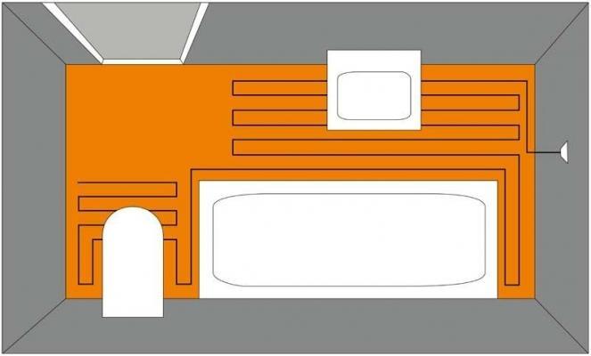Sistema di riscaldamento a pavimento facile e veloce da installare