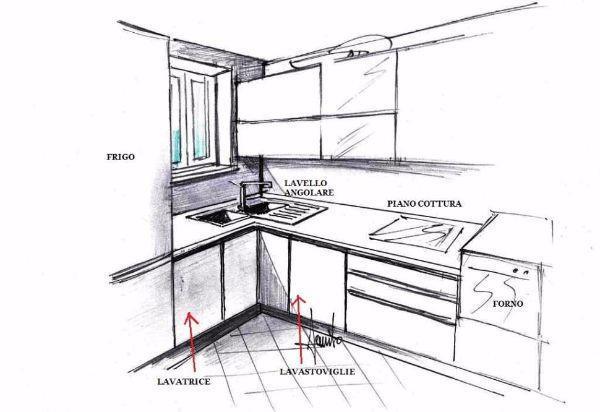 Come progettare la cucina con il lavello angolare