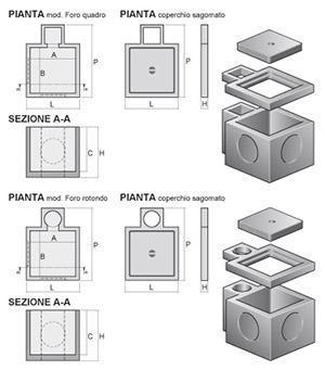 Pozzetti per grondaie in calcestruzzo, prodotti dal Gruppo Avanzi.