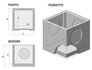 Pozzetto per fognature, prodotto dal Gruppo Avanzi.