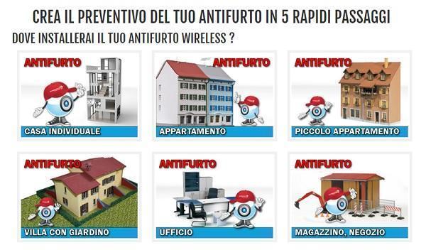 Configuratore del sistema di allarmi per casa di Sicurezzapoint