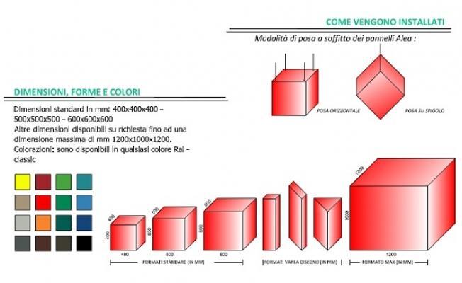 Cubetti 3d fonoisolanti dettaglio di  Spandre S.r.l.