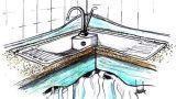 Lavello in pietra: idee per la cucina
