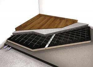 Pacchetto per l'isolamento termoacustico dei pavimenti proposto dall'azienda Isover.