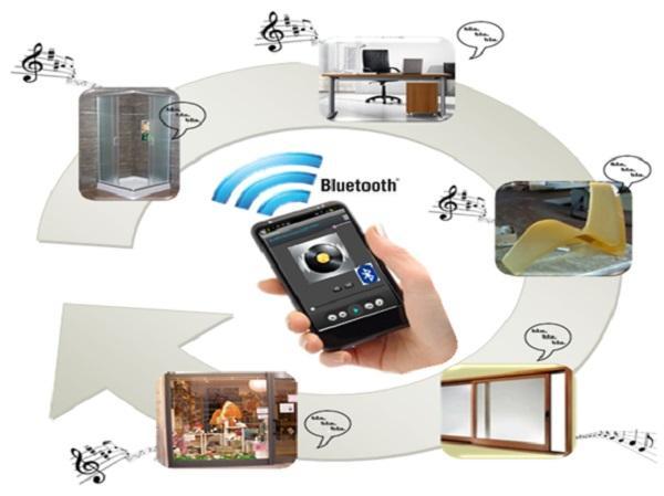 Insonorizzare una stanza per sentire meglio la musica con il dispositivo New Living Sound di REHAU