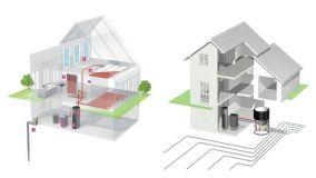 Pompe di calore per riscaldamento, funzionamento, vantaggi e svantaggi