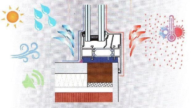 In che modo effettuare una corretta posa in opera dei serramenti