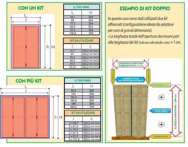 tabella con misure di riferimento per coperture con ante a libro