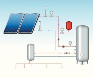 Detrazione 65% per pannelli solari termici