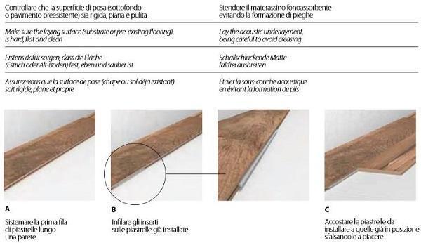 Pavimenti con posa a secco: Ceramica Dal Conca: schema di posa