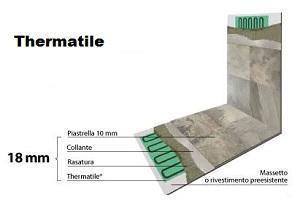 Pavimenti con posa a secco: Ceramica Dal Conca, Thermatile