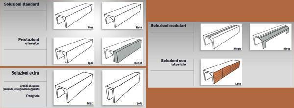 Soluzioni differenti per i cassonetti avvolgibile EDILCASS