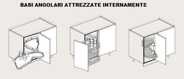 Cucine componibili: Dibiesse, schema attrezzature basi a L angolari