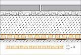 Coperture piane: sezione guaina Schlüter®-TROBA-PLUS
