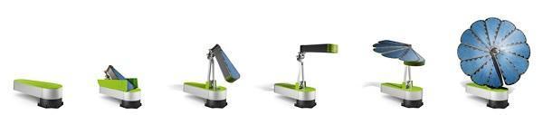 Funzionamento accumulatore fotovoltaico Smartflower™ SF32