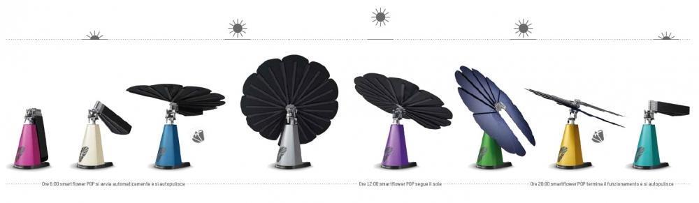 Orientamento acumulatore fotovoltaico da giardino Smartflower POP