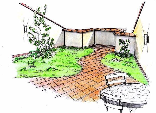 Disegno di giardino pensile sul terrazzo della mansarda