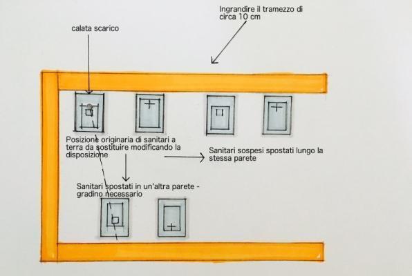Ristrutturare il bagno: come spostare i sanitari