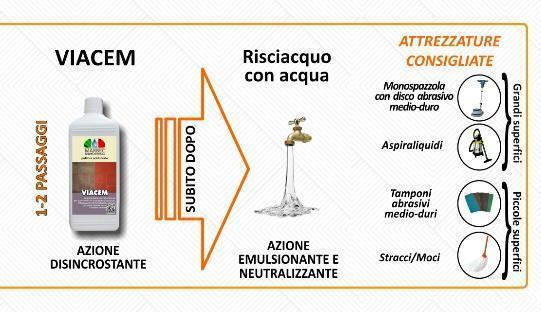 Foto proteggere il cotto - Lavorincasa forum ...