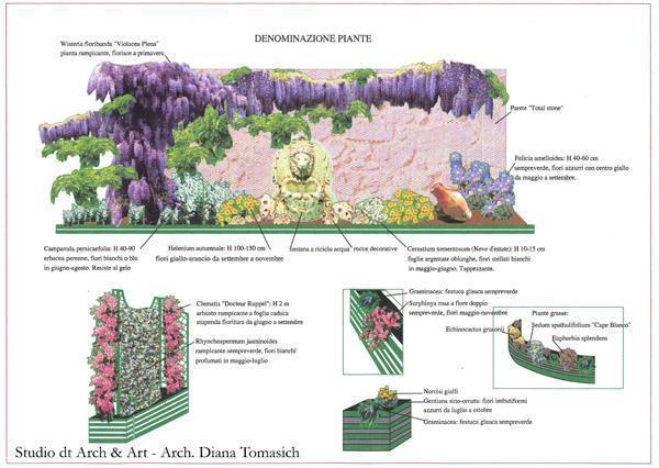 Sistemazione terrazzo - Progetto del verde