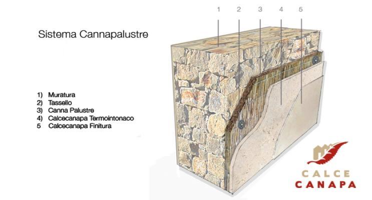 Sistema di isolamento Cannapalustre de La Banca della Calce