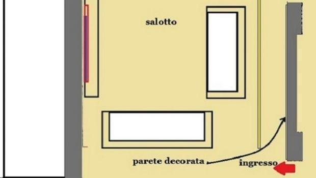 Creare una parete decorativa per il salotto