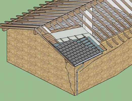 L'effetto spingente di un tetto a due falde durante un sisma