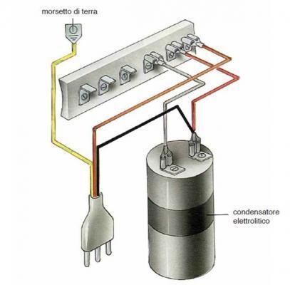 Motore lavatrice: bassa velocità nel collegamento a sei morsetti