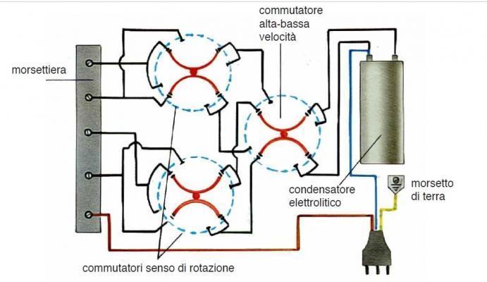 Schema Collegamento Motore Lavatrice A Spazzole : Riutilizzare il motore della lavatrice