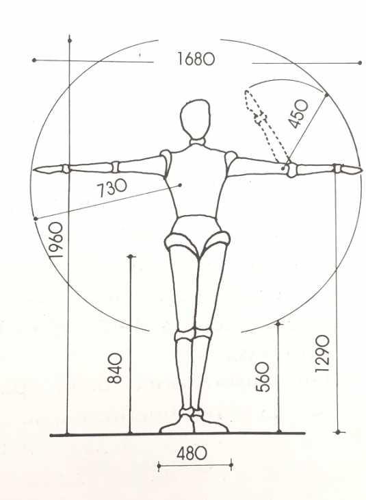 Ristrutturazione appartamento -studio delle misure antropometriche per passaggi fluidi