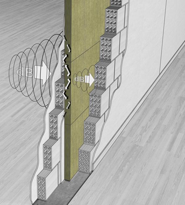 Isolamento termoacustico pareti divisorie- Rockwool