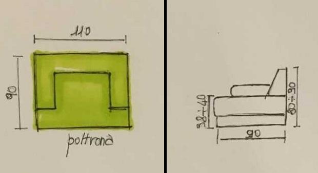 Progettare il soggiorno secondo le misure antropometriche: arredi e passaggi a misura d'uomo