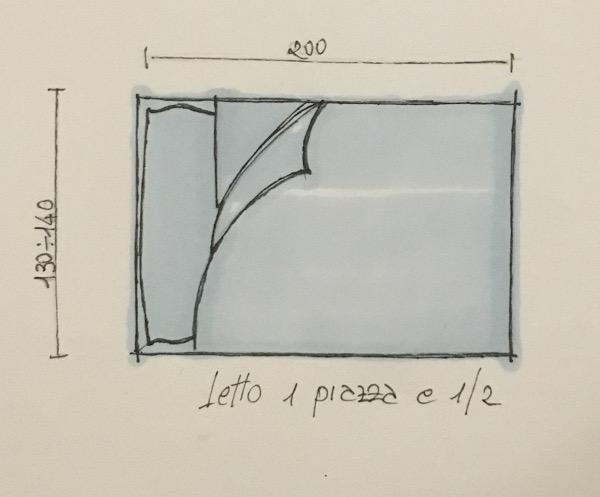 Progettare la camera da letto con le misure antropometriche