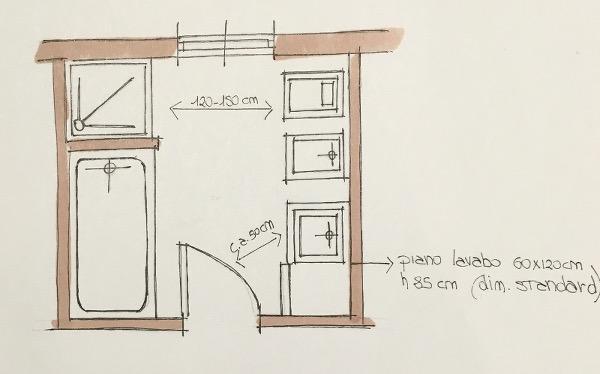 Progettare casa secondo le misure antropometriche - Misure bagno minimo ...