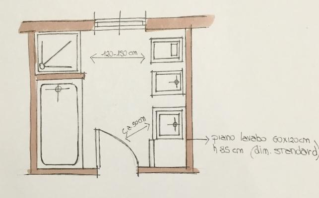 Progettare casa secondo le misure antropometriche - Progettare il bagno on line ...