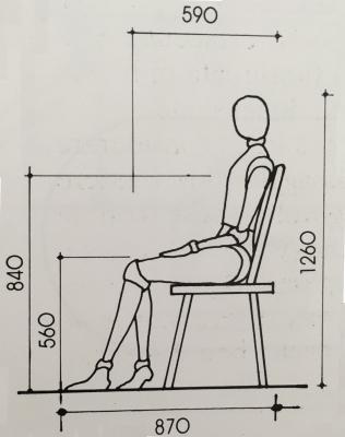 Progettare gli arredi secondo le misure antropometriche