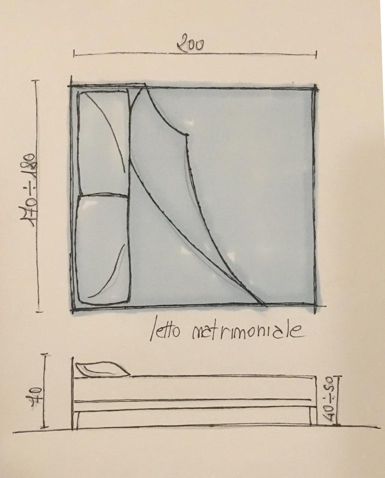 Progettare la camera da letto secondo le misure antropometriche