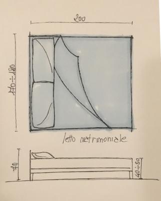 Progettare casa secondo le misure antropometriche