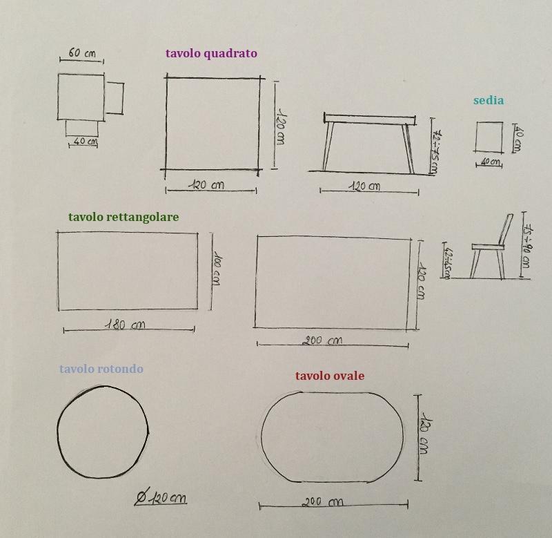 Progettare secondo le misure antropometriche: dimensionare correttamente arredi e passaggi