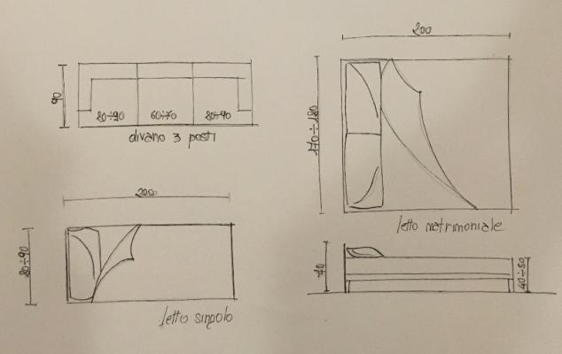 Progettare gli spazi e dimensionare correttamente gli arredi