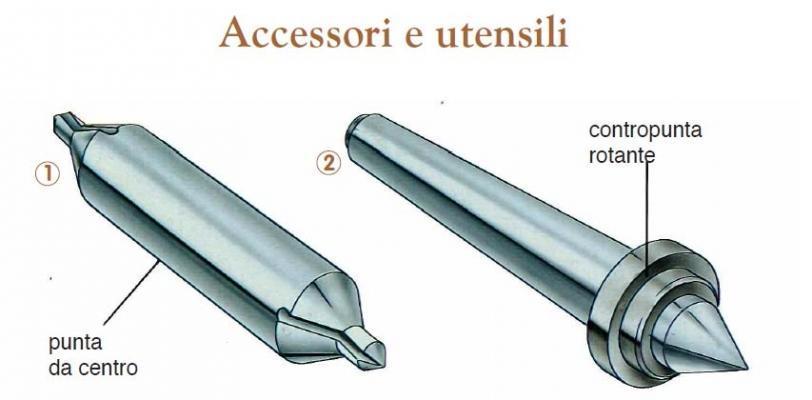 Accessori e utensili per la tornitura dei metalli