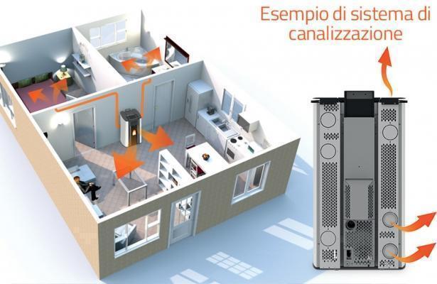 Stufe, termostufe e caldaie a pellet: riscaldare casa in modo efficace e economico